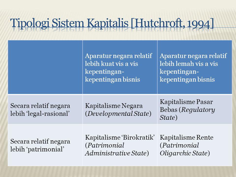 Tipologi Sistem Kapitalis [Hutchroft, 1994]